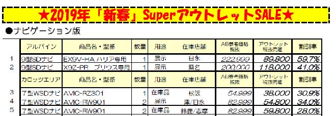 全店:毎週金曜日更新『Superアウトレ…写真